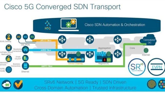 Indosat dan Cisco Jaringan Transport