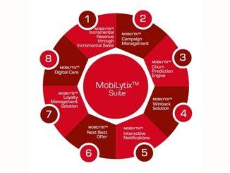 Comviva MobiLytix Real Time Marketing