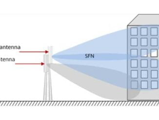 antena high-gain narrow beam