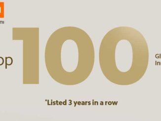 100 Inovator Global