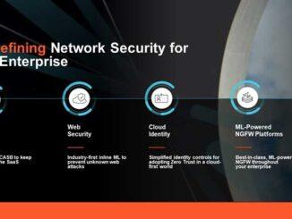 Zero Trust Network Security